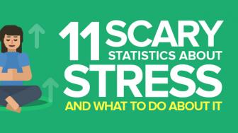 [Infographie] 11 statistiques effrayantes sur le stress au travail
