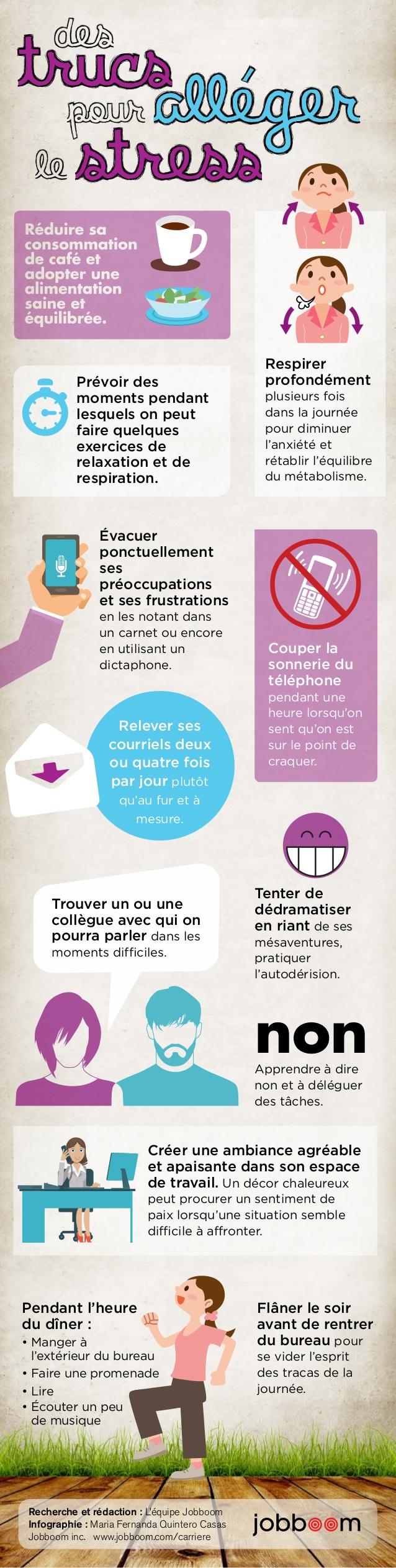 Infographie : des trucs pour alléger le stress